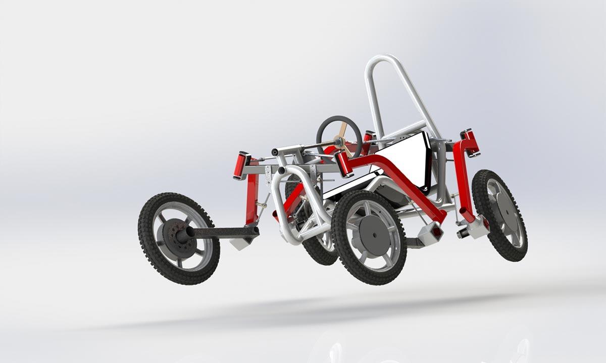 Swincar Model
